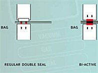 Double seal versus Bi-active seal