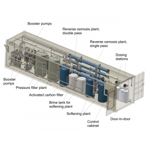 Complete water treatment plant in containers - ready for use EUROWATER